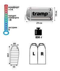 TRS-019.02-R